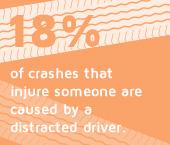 Distracted Teenage Driver