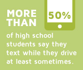 50 Percent of Teenage Drivers Text