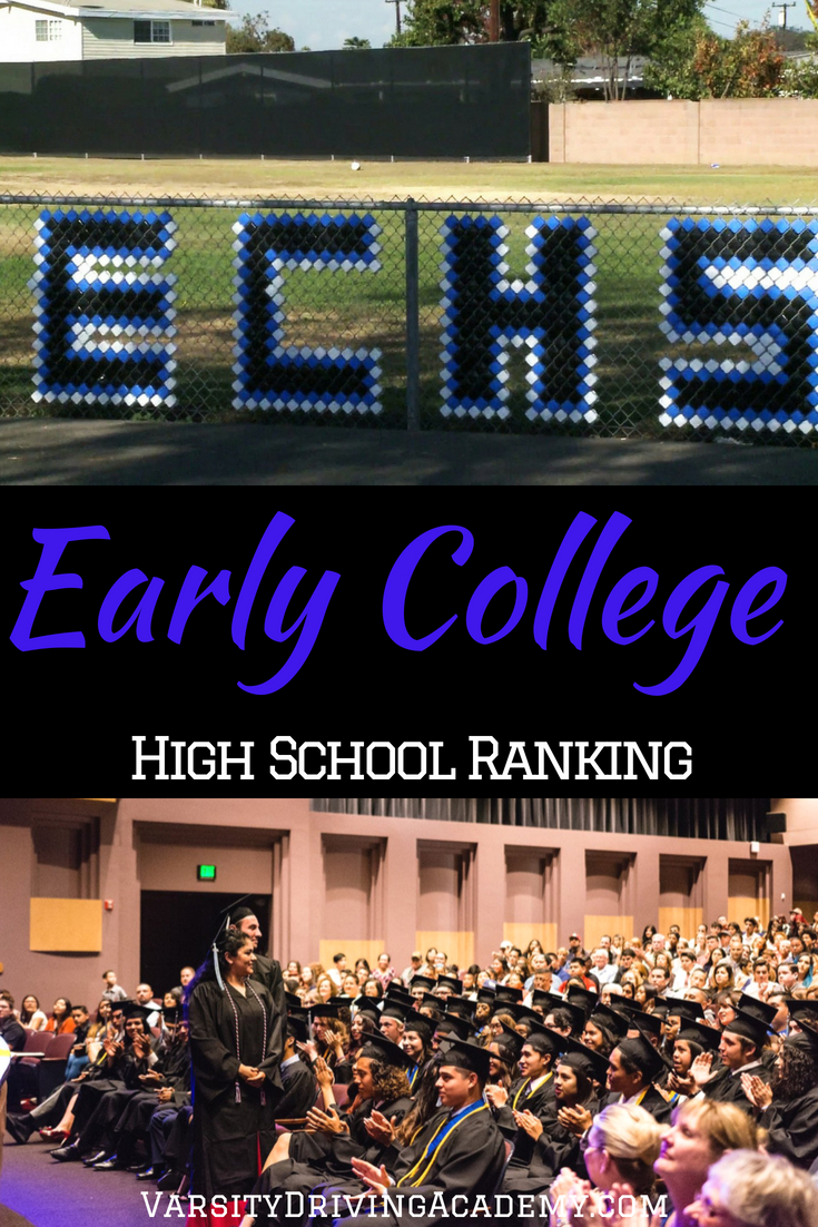 Find out how the Early College High School ranking compares to other high schools in California and how well students in attendance are performing.