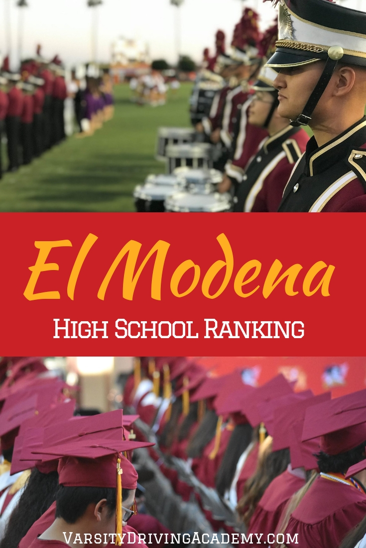 El Modena High School ranking has put its results up against the results of all of the different high schools in California.