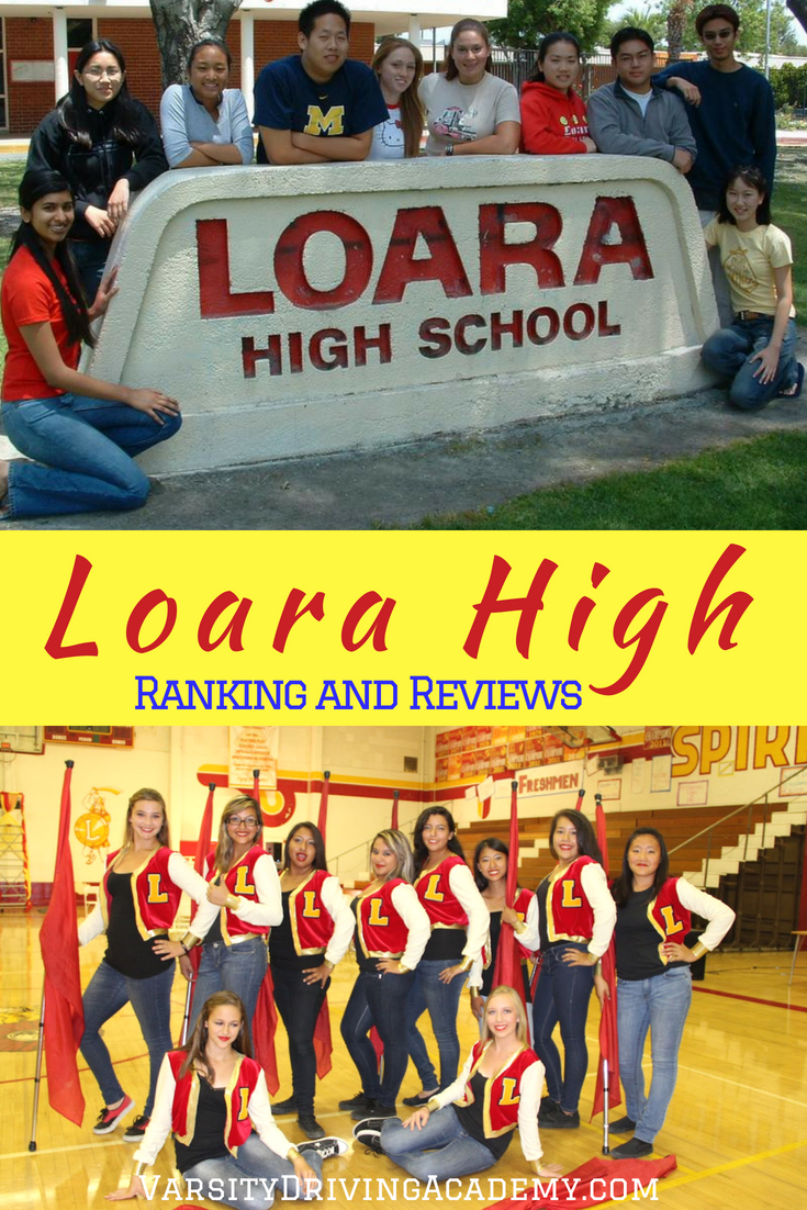 Find out the Loara High School ranking in California and then make a decision on if your student should attend that high school.