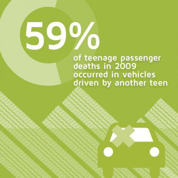 5 Stats Teenage Drivers Need to Know